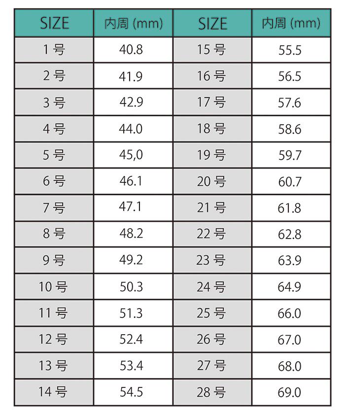 ストロールガレージ コーヒー豆 リング メンズ サイズ表